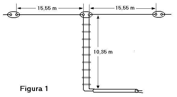 Антенна g5rv 80-10 м своими руками