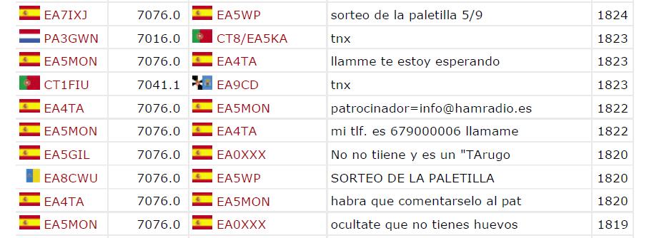 cluster EA5CEE EA4TA F6EXV 3